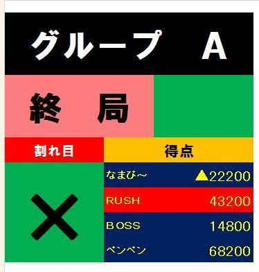 20100218・A組回顧資料84.jpg