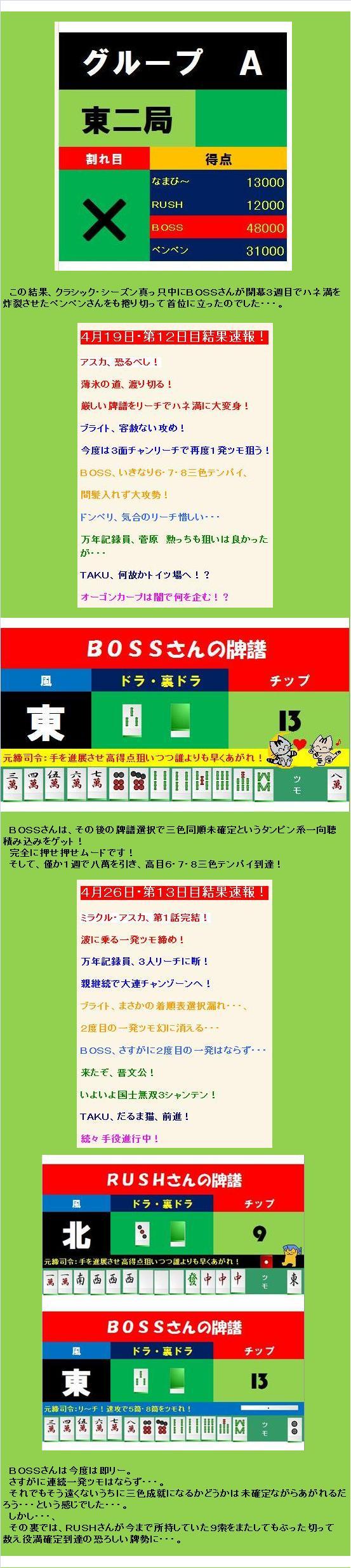 20100226・A組回顧07.jpg