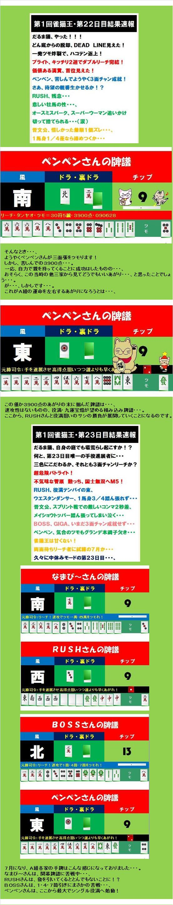 20100226・A組回顧11.jpg