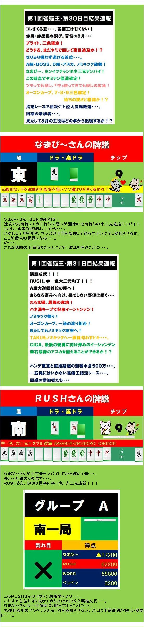 20100226・A組回顧15.jpg