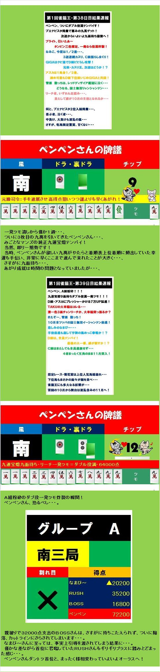 20100226・A組回顧19.jpg