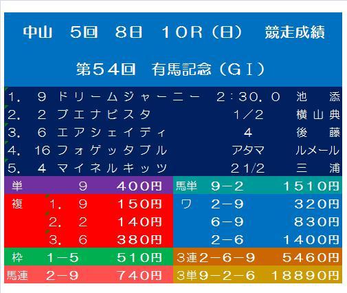 20101219・有馬記念企画2010⑥.jpg
