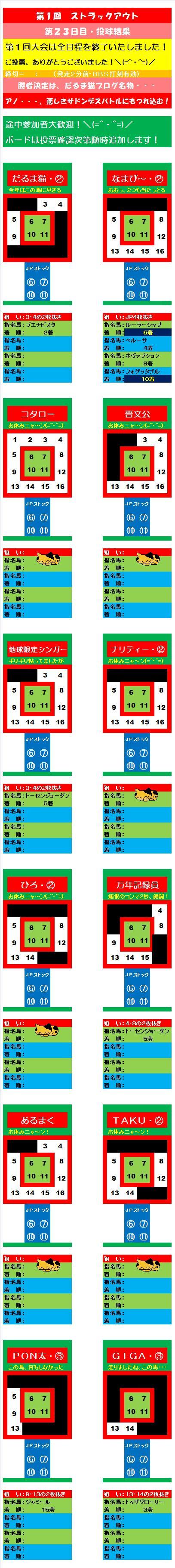 20101229・ストラックアウト第1回大会確定ボード表.jpg