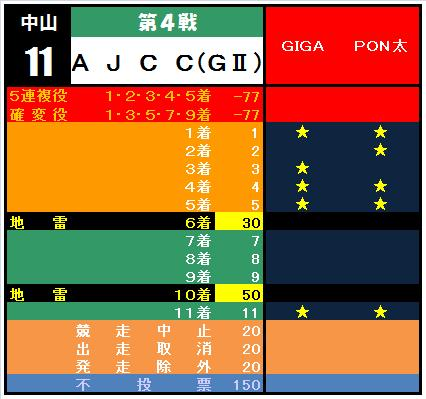 20110123・④AJCC集計表.jpg