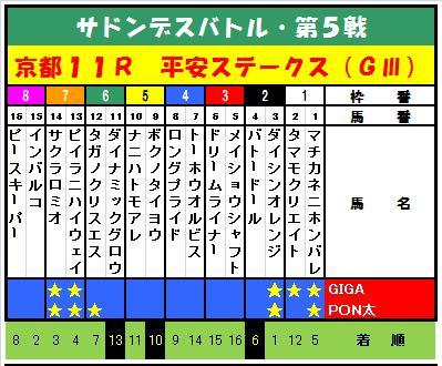 20110123・⑤平安ステークス出馬表.jpg