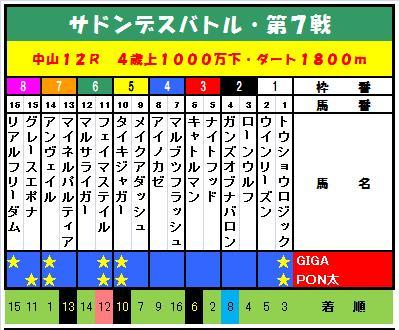 20110123・⑦中山12R出馬表.jpg