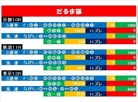 20110504・だるま猫.jpg