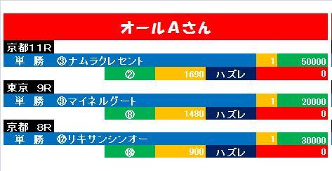 20110504・オールA.jpg