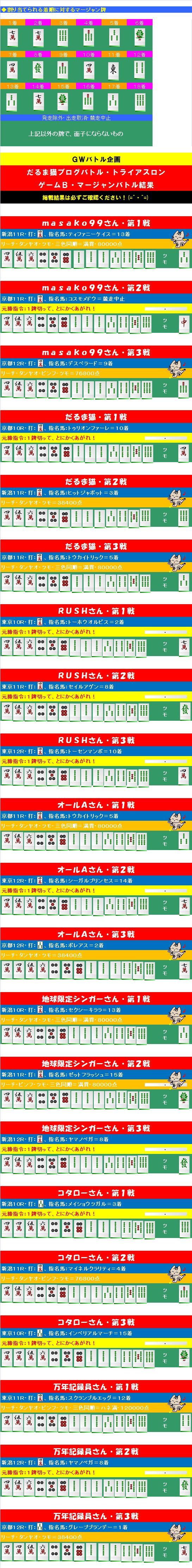 20110504・マージャンバトル結果.jpg