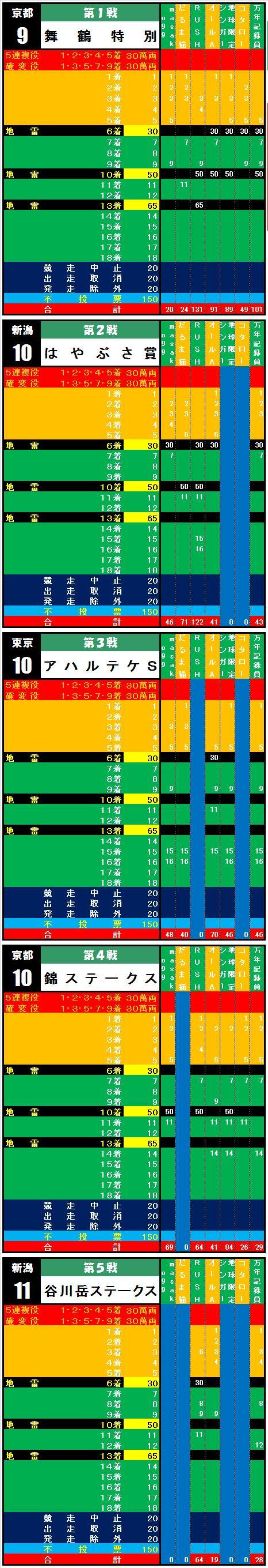 20110504・PICK5明細①.jpg