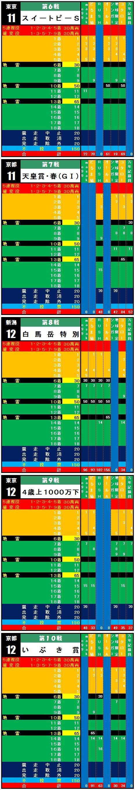 20110504・PICK5明細②.jpg