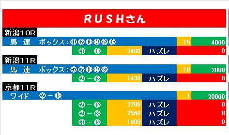 20110504・RUSH.jpg