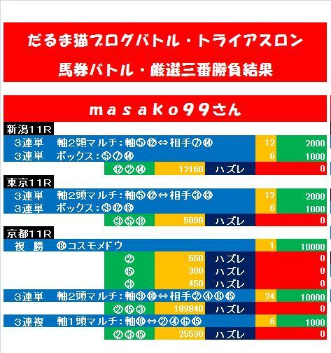 20110504・masako99.jpg