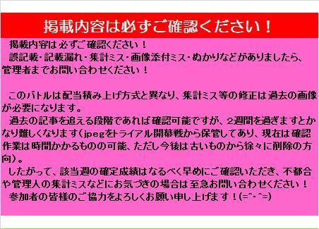 20090921・雀猫王投票内容確認告知.jpg