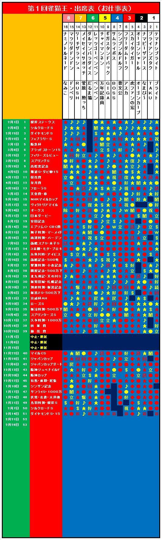 20100218・A組回顧資料85.jpg