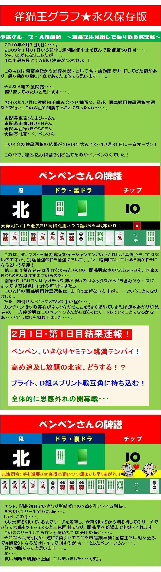 20100226・A組回顧02.jpg