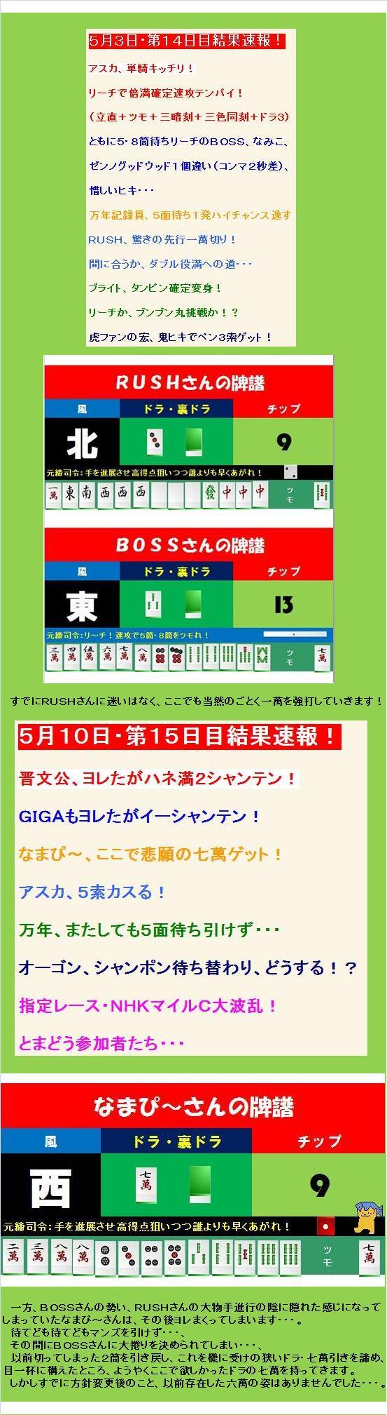20100226・A組回顧08.jpg
