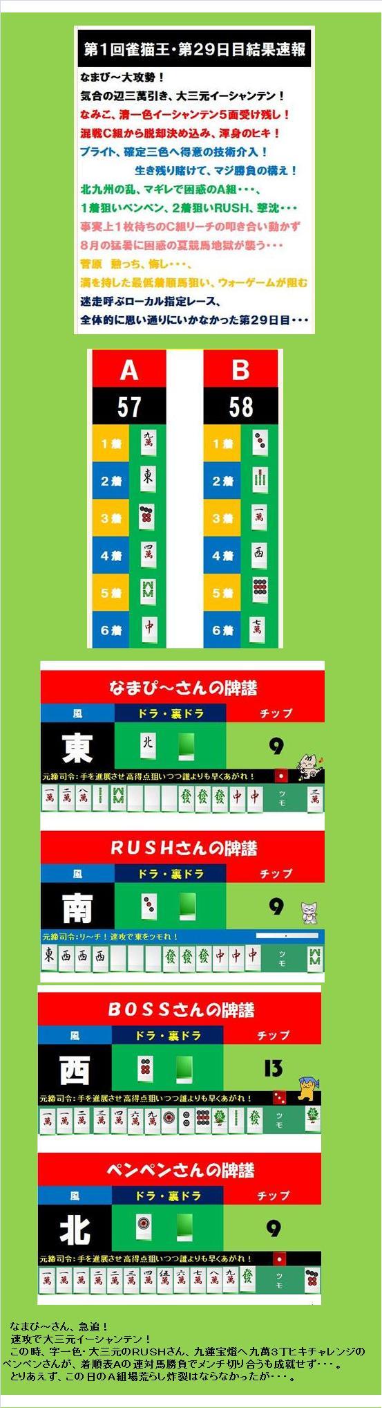 20100226・A組回顧14.jpg