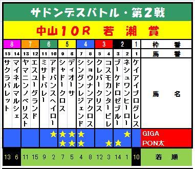 20110123・②若潮賞出馬表.jpg