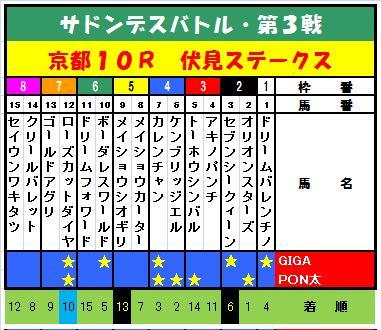 20110123・③伏見S出馬表.jpg