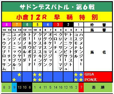 20110123・⑥早鞆特別出馬表.jpg