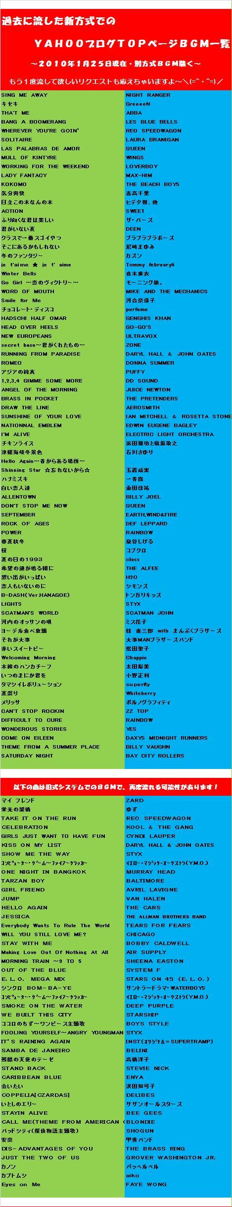 20110125・YAHOOブログBGM過去一覧.jpg