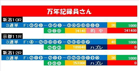 20110504・万年記録員.jpg
